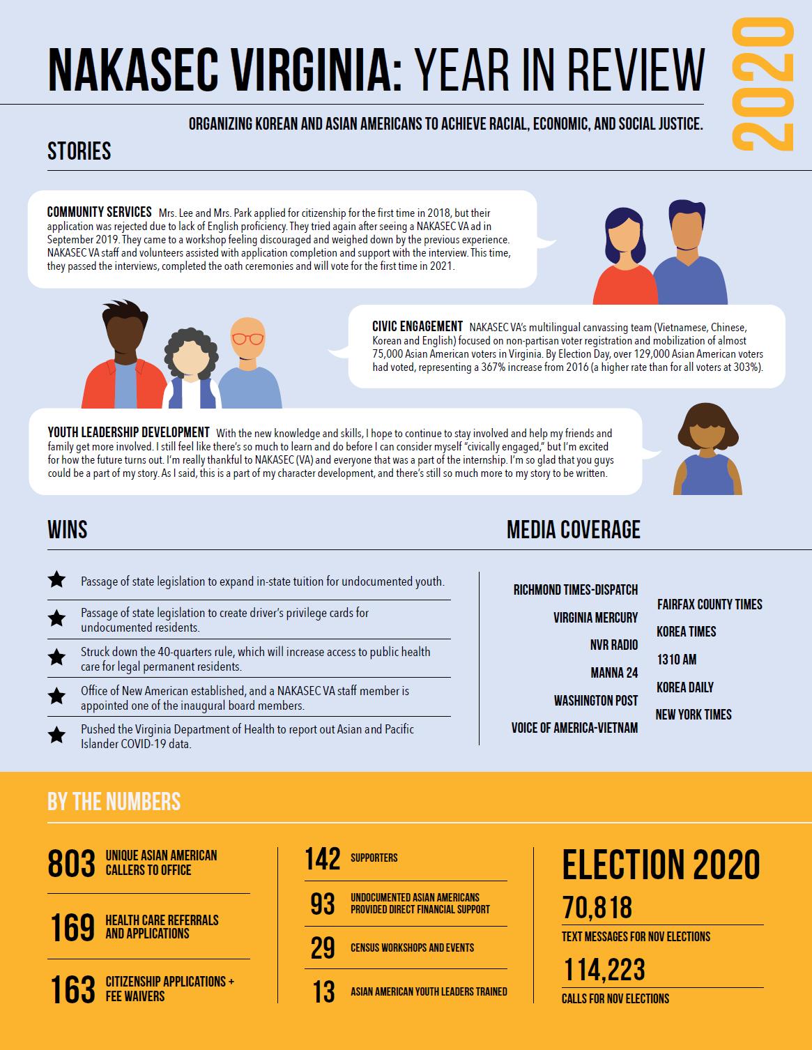 NAKASEC Virginia: 2020 Year in Review